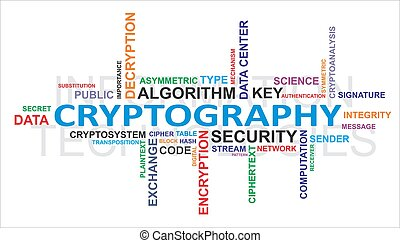 word cloud - cryptography - A word cloud of cryptography...