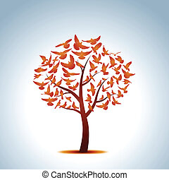 Pomba, árvore