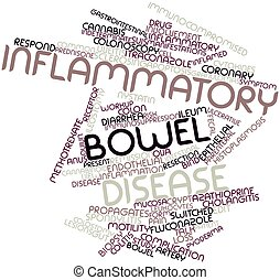 Inflammatory bowel disease - Abstract word cloud for...
