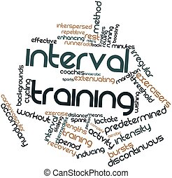 Word cloud for Interval training - Abstract word cloud for...