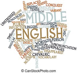 Middle English - Abstract word cloud for Middle English with...