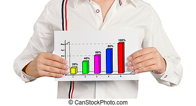 placard chart of growth