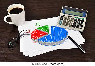 Note pie chart