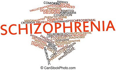 Schizophrenia - Abstract word cloud for Schizophrenia with...