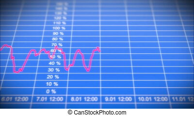 Stock Market board with graph. Loop