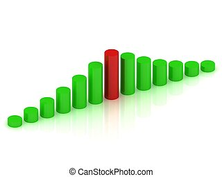 growth and reduced productivity - Business graph: growth and...