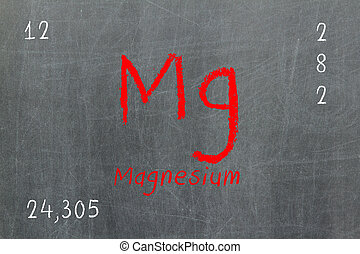 Isolated blackboard with periodic table, Magnesium,...