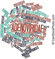 Adenoviridae - Abstract word cloud for Adenoviridae with...