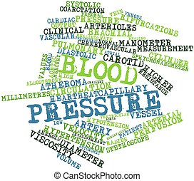 Word cloud for Blood pressure - Abstract word cloud for...