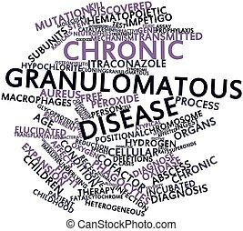 Word cloud for Chronic granulomatous disease - Abstract word...