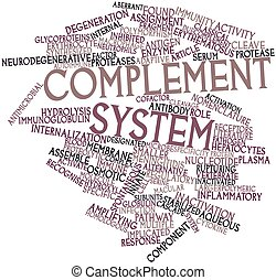 Complement system - Abstract word cloud for Complement...