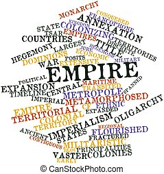 Word cloud for Empire - Abstract word cloud for Empire with...