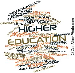 Higher education - Abstract word cloud for Higher education...