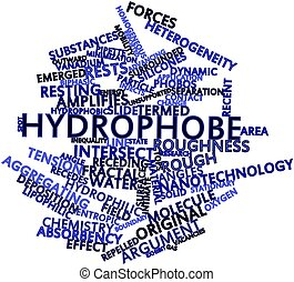 Hydrophobe - Abstract word cloud for Hydrophobe with related...