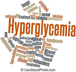 Hyperglycemia - Abstract word cloud for Hyperglycemia with...