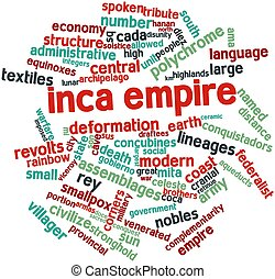 Word cloud for Inca Empire - Abstract word cloud for Inca...