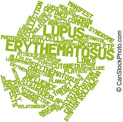 Word cloud for Lupus erythematosus - Abstract word cloud for...
