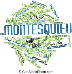 Word cloud for Montesquieu - Abstract word cloud for...