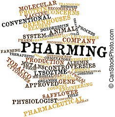 Word cloud for Pharming - Abstract word cloud for Pharming...