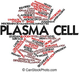 Word cloud for Plasma cell - Abstract word cloud for Plasma...