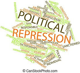 Political repression - Abstract word cloud for Political...