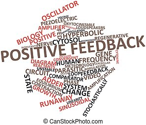 Positive feedback - Abstract word cloud for Positive...