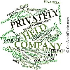 Privately held company - Abstract word cloud for Privately...