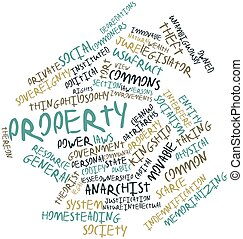 Property - Abstract word cloud for Property with related...