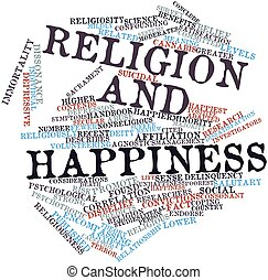 Word cloud for Religion and happiness - Abstract word cloud...
