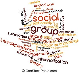 Social group - Abstract word cloud for Social group with...