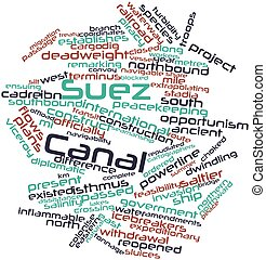 Suez Canal - Abstract word cloud for Suez Canal with related...