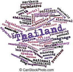 Thailand - Abstract word cloud for Thailand with related...