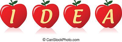 idea appels