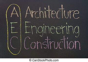 AEC acronym Architecture,Engineering,Construction