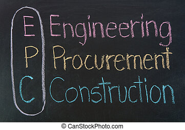 EPC, siglas, ingeniería, Procurement,...