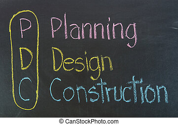 PDC acronym Planning Design Construction,construction...