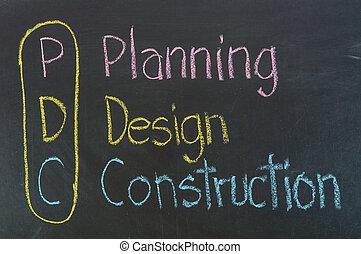 PDC, siglas, planificación, diseño,...
