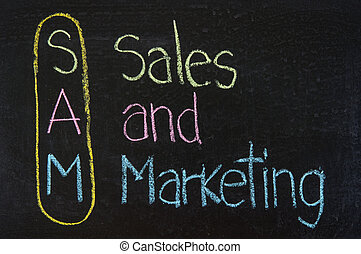 SAM acronym Sales and Marketing,Marketing concept ,color...