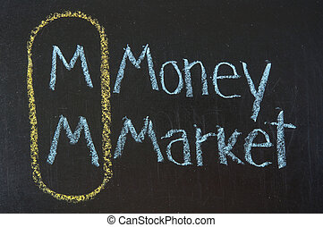 MM acronym Money Market,Marketing concept ,color chalk...