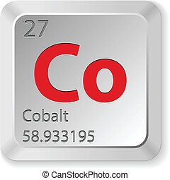 cobalt element
