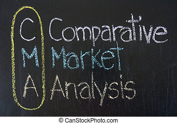 CMA acronym Comparative Market Analysis,Marketing concept...