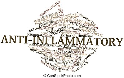 Word cloud for Anti-inflammatory - Abstract word cloud for...