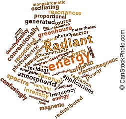 Radiant energy - Abstract word cloud for Radiant energy with...
