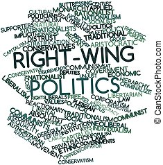 Right-wing politics - Abstract word cloud for Right-wing...