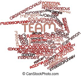 Team - Abstract word cloud for Team with related tags and...