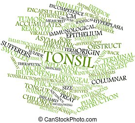 Word cloud for Tonsil - Abstract word cloud for Tonsil with...