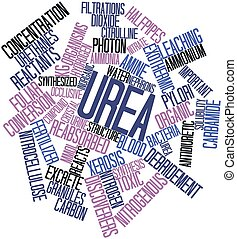 Word cloud for Urea - Abstract word cloud for Urea with...