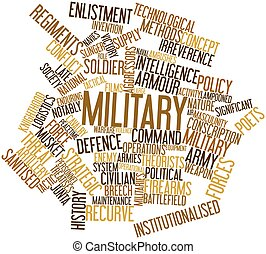 Word cloud for Military - Abstract word cloud for Military...