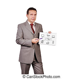 computer network - businessman holding placard with computer...