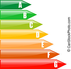 Energy efficiency rating, vector illustration
